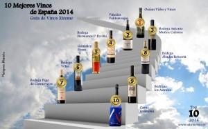 Top-10-2014-Lo-Mejores-Vinos-Guia-de-Vinos-Xtreme-©-www.akatavino.es-1
